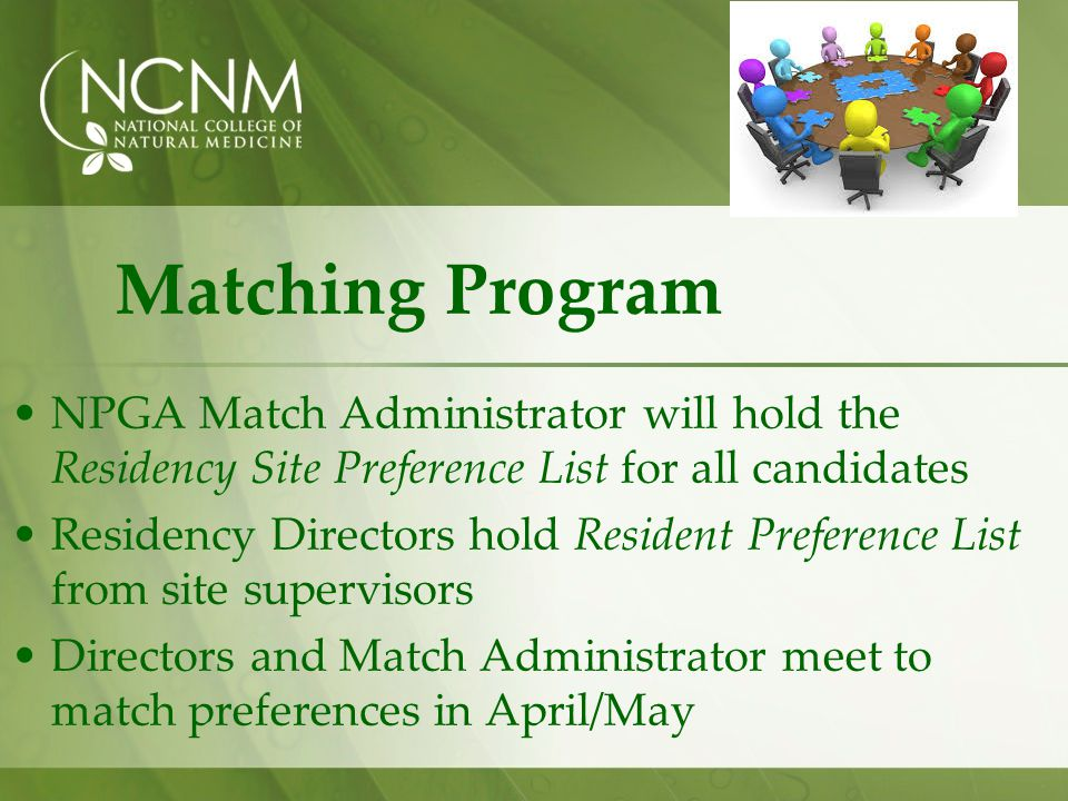 Matching Program NPGA Match Administrator will hold the Residency Site Preference List for all candidates Residency Directors hold Resident Preference List from site supervisors Directors and Match Administrator meet to match preferences in April/May