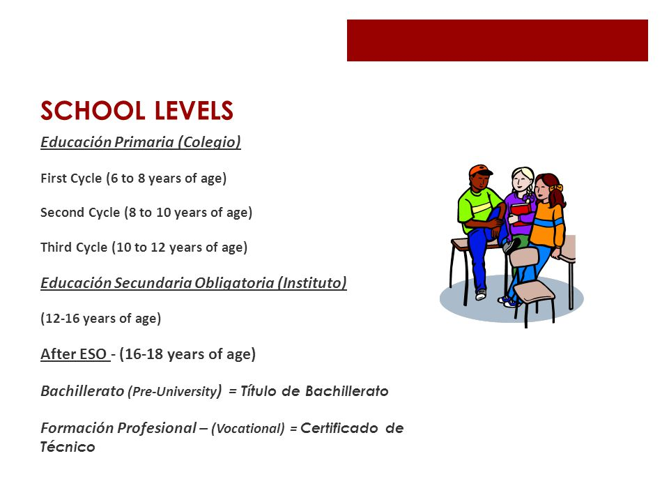SCHOOL LEVELS Educación Primaria (Colegio) First Cycle (6 to 8 years of age) Second Cycle (8 to 10 years of age) Third Cycle (10 to 12 years of age) Educación Secundaria Obligatoria (Instituto) (12-16 years of age) After ESO - (16-18 years of age) Bachillerato (Pre-University ) = Título de Bachillerato Formación Profesional – (Vocational) = Certificado de Técnico
