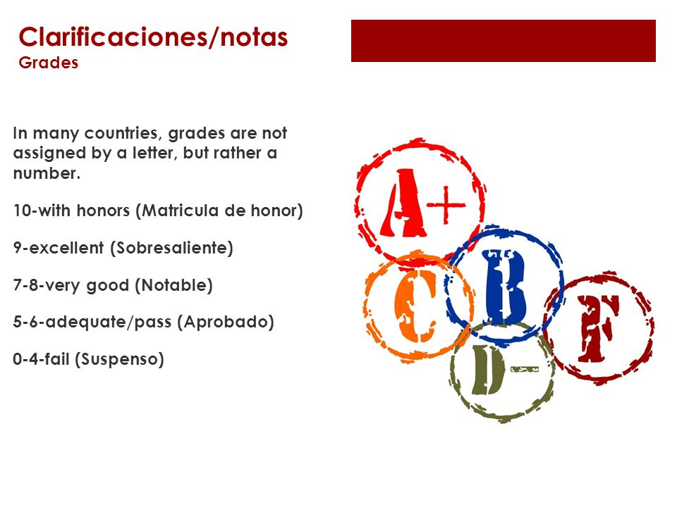 Clarificaciones/notas Grades In many countries, grades are not assigned by a letter, but rather a number.