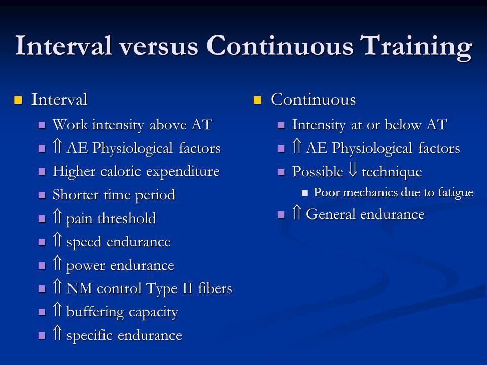 Interval versus Continuous Training Interval Interval Work intensity above AT Work intensity above AT AE Physiological factors AE Physiological factor