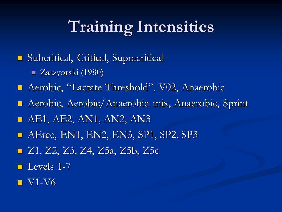Training Intensities Subcritical, Critical, Supracritical Subcritical, Critical, Supracritical Zatzyorski (1980) Zatzyorski (1980) Aerobic, Lactate Th