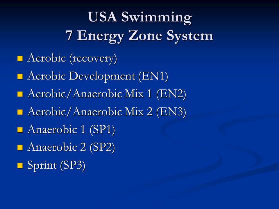 USA Swimming 7 Energy Zone System Aerobic (recovery) Aerobic (recovery) Aerobic Development (EN1) Aerobic Development (EN1) Aerobic/Anaerobic Mix 1 (E