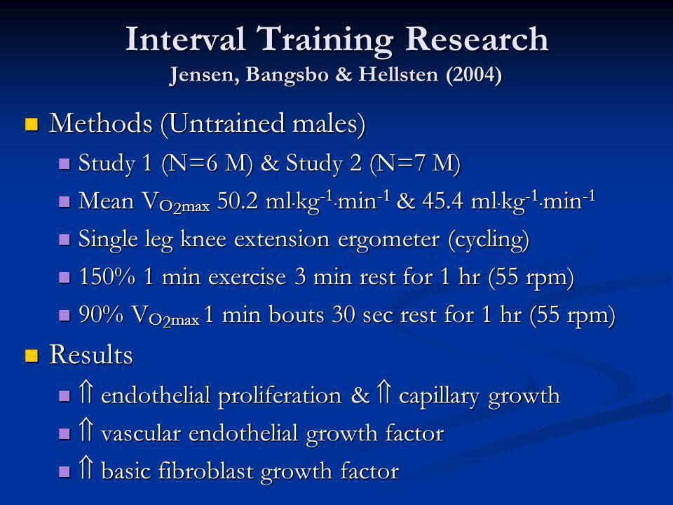 Interval Training Research Jensen, Bangsbo & Hellsten (2004) Methods (Untrained males) Methods (Untrained males) Study 1 (N=6 M) & Study 2 (N=7 M) Stu