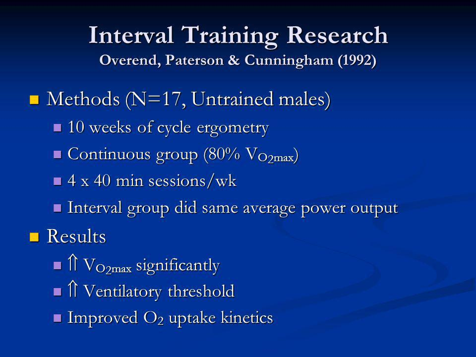 Interval Training Research Overend, Paterson & Cunningham (1992) Methods (N=17, Untrained males) Methods (N=17, Untrained males) 10 weeks of cycle erg