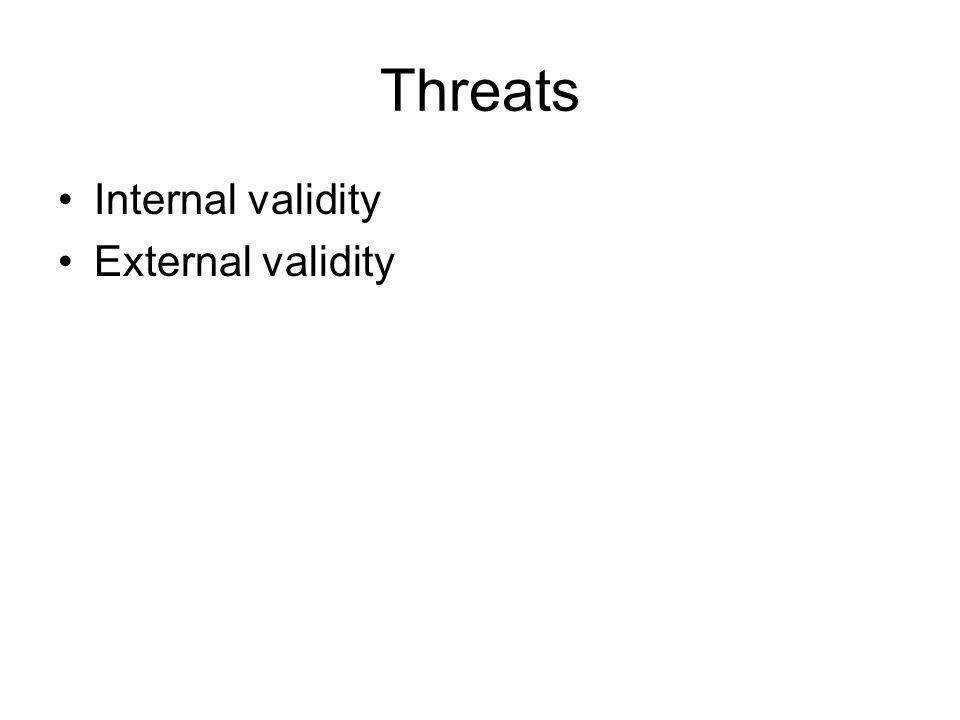 Threats Internal validity External validity