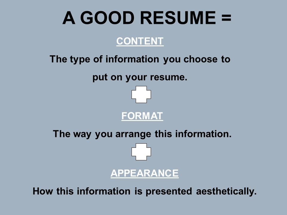 A GOOD RESUME = CONTENT The type of information you choose to put on your resume. FORMAT The way you arrange this information. APPEARANCE How this inf