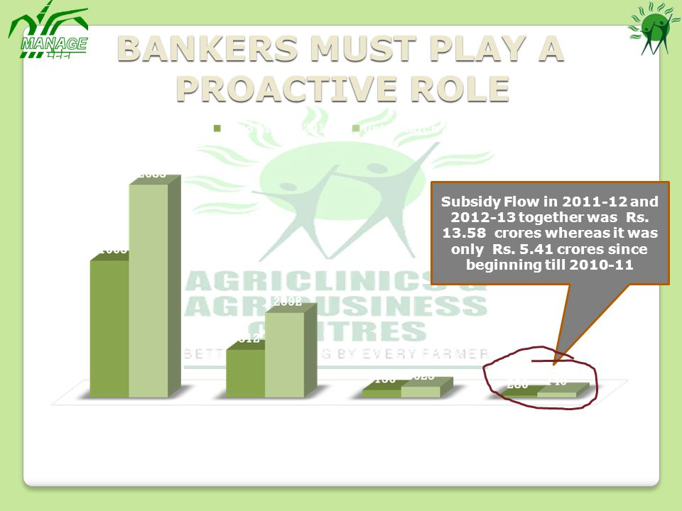 BANKERS MUST PLAY A PROACTIVE ROLE Subsidy Flow in 2011-12 and 2012-13 together was Rs.