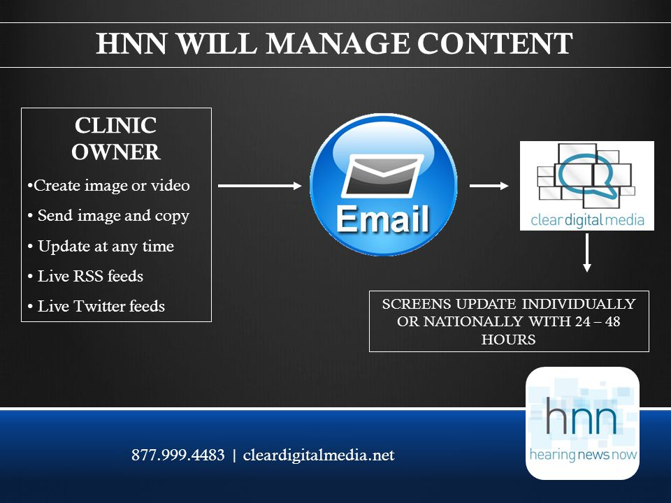 877.999.4483 | cleardigitalmedia.net CLINIC OWNER Create image or video Send image and copy Update at any time Live RSS feeds Live Twitter feeds SCREENS UPDATE INDIVIDUALLY OR NATIONALLY WITH 24 – 48 HOURS HNN WILL MANAGE CONTENT