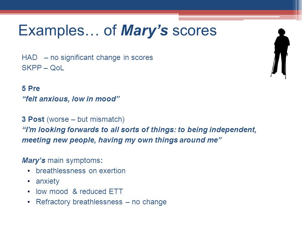 Examples… of Marys scores HAD – no significant change in scores SKPP – QoL 5 Pre felt anxious, low in mood 3 Post (worse – but mismatch) I m looking forwards to all sorts of things: to being independent, meeting new people, having my own things around me Marys main symptoms: breathlessness on exertion anxiety low mood & reduced ETT Refractory breathlessness – no change