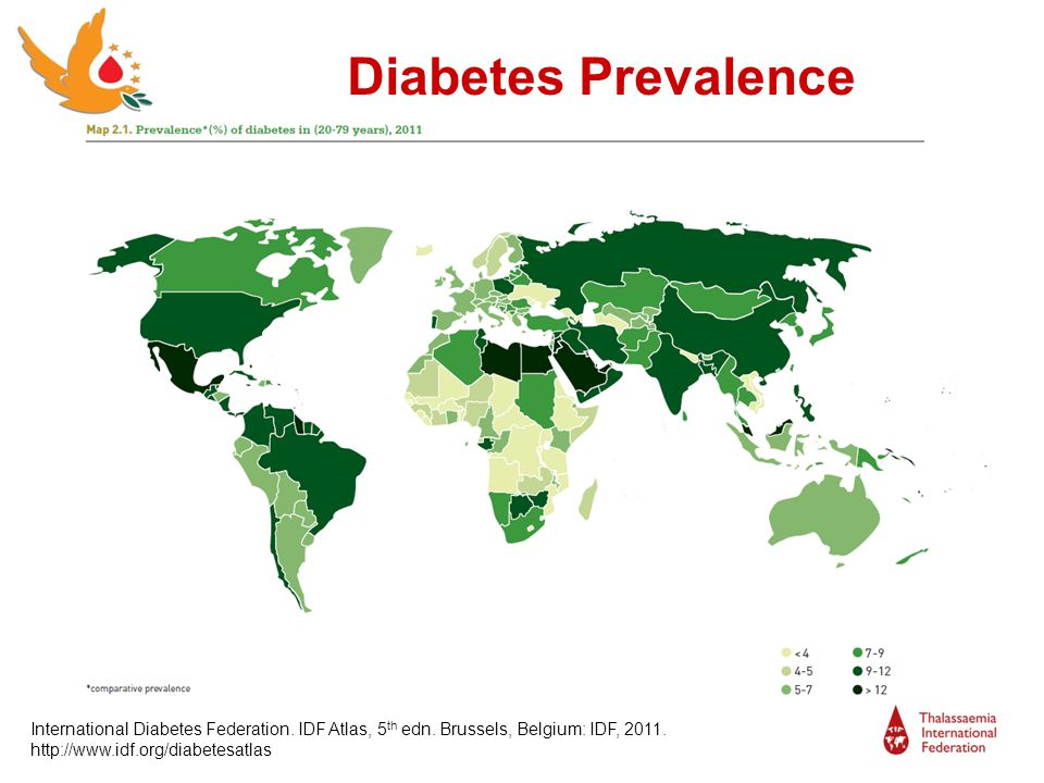 The Top 10 by Prevalence International Diabetes Federation.
