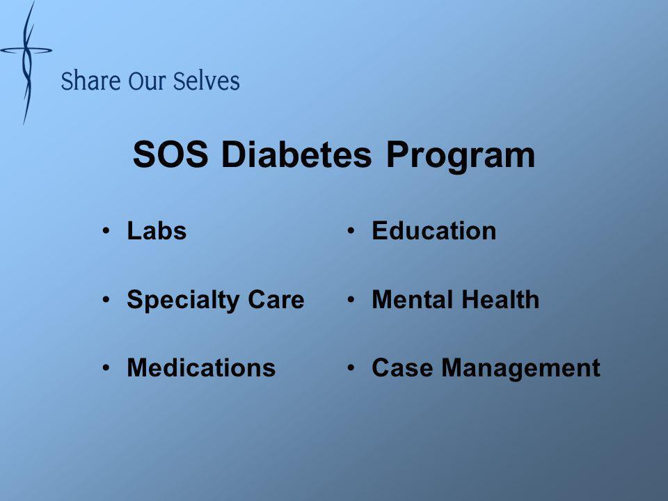 SOS Diabetes Program Labs Specialty Care Medications Education Mental Health Case Management