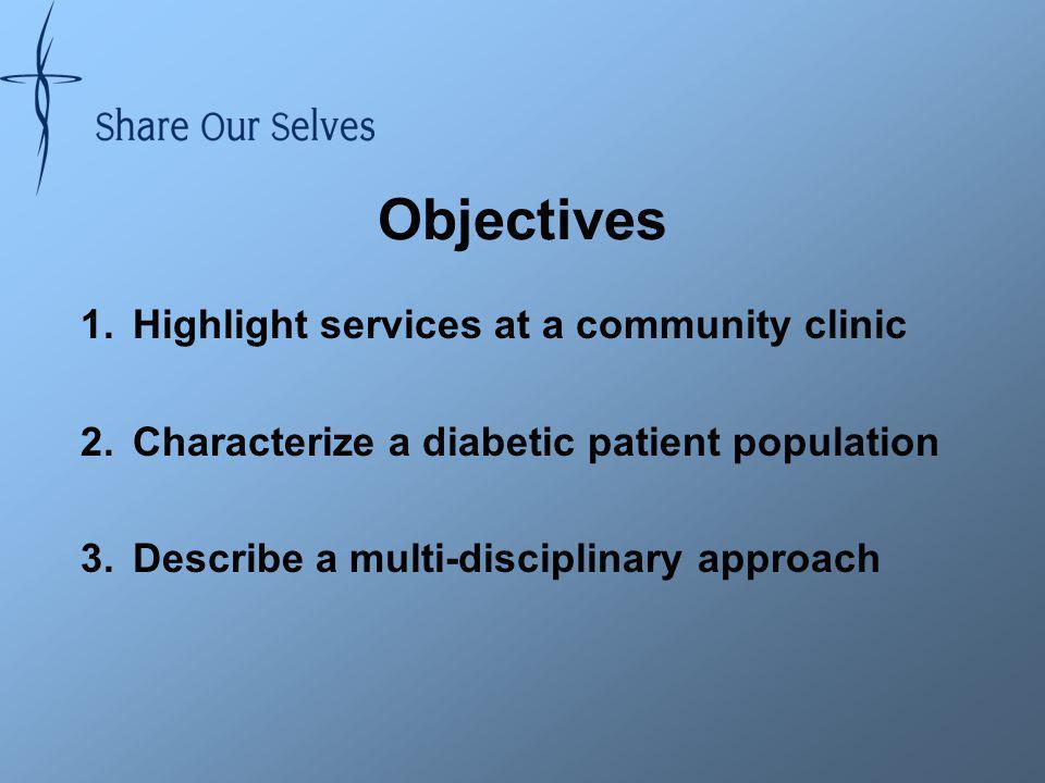 Family Center Target families of diabetic patients Diabetes Prevention Classes Exercise Classes