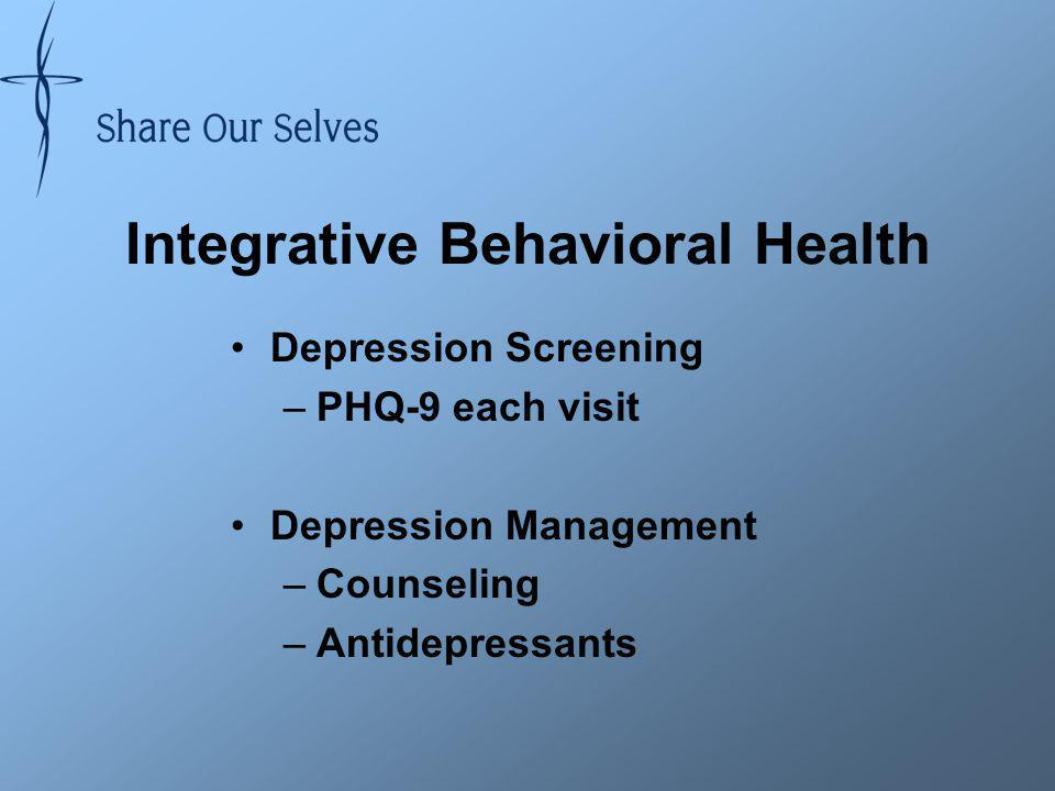 Integrative Behavioral Health Depression Screening –PHQ-9 each visit Depression Management –Counseling –Antidepressants
