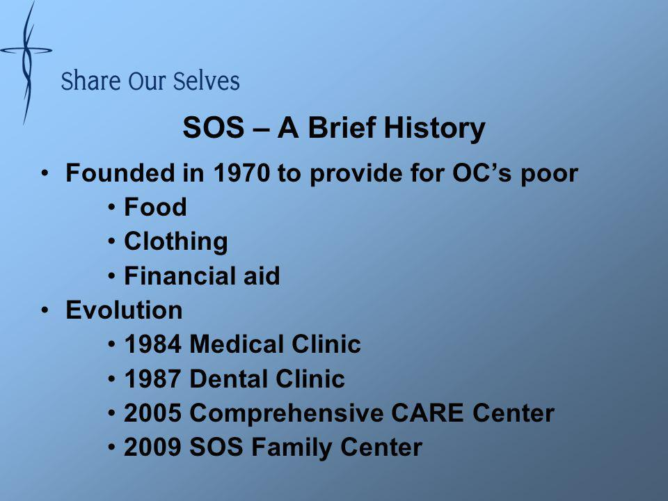 SOS – A Brief History Founded in 1970 to provide for OCs poor Food Clothing Financial aid Evolution 1984 Medical Clinic 1987 Dental Clinic 2005 Comprehensive CARE Center 2009 SOS Family Center