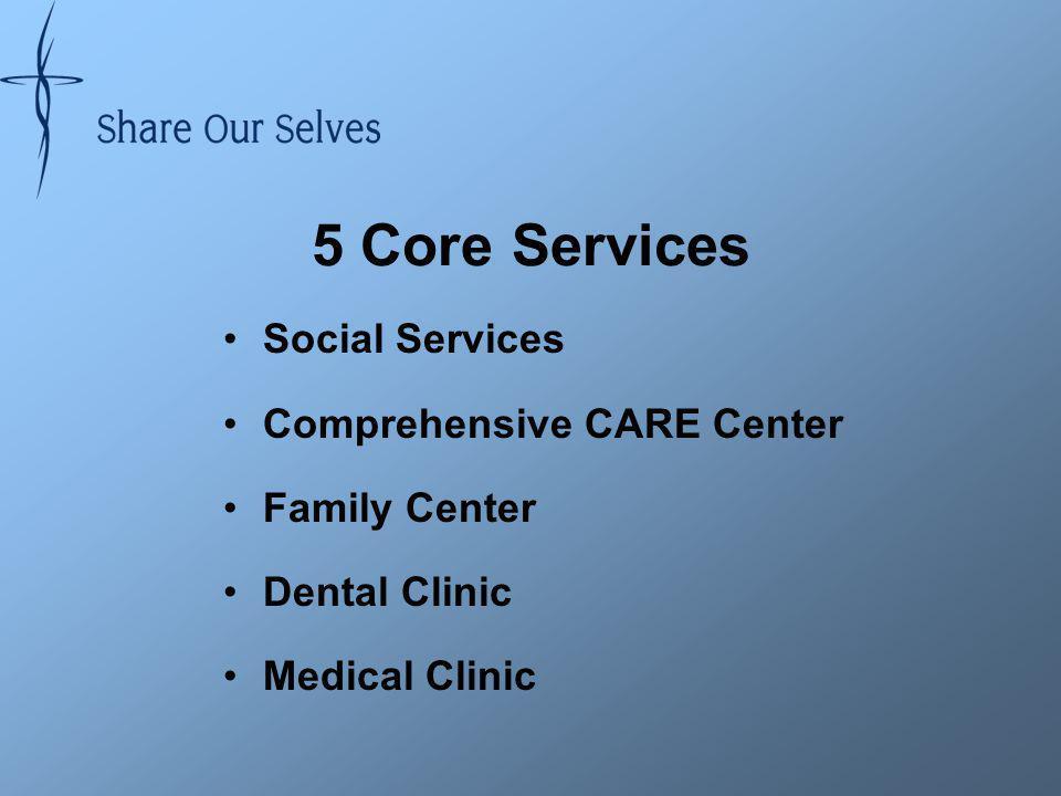 5 Core Services Social Services Comprehensive CARE Center Family Center Dental Clinic Medical Clinic