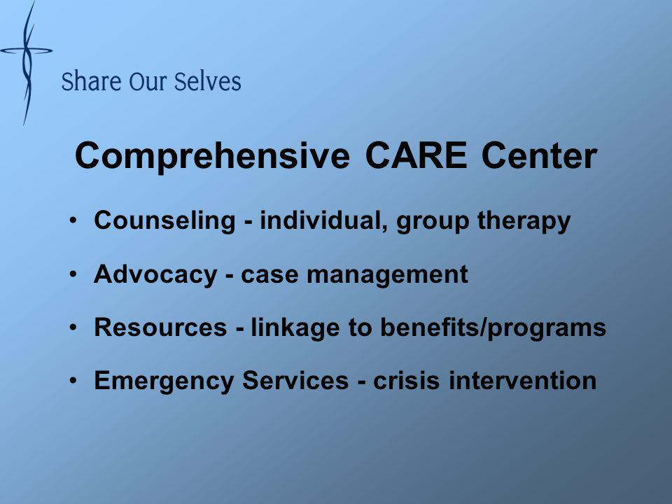 Family Center Pregnant women, families with kids 0-5 y.o.