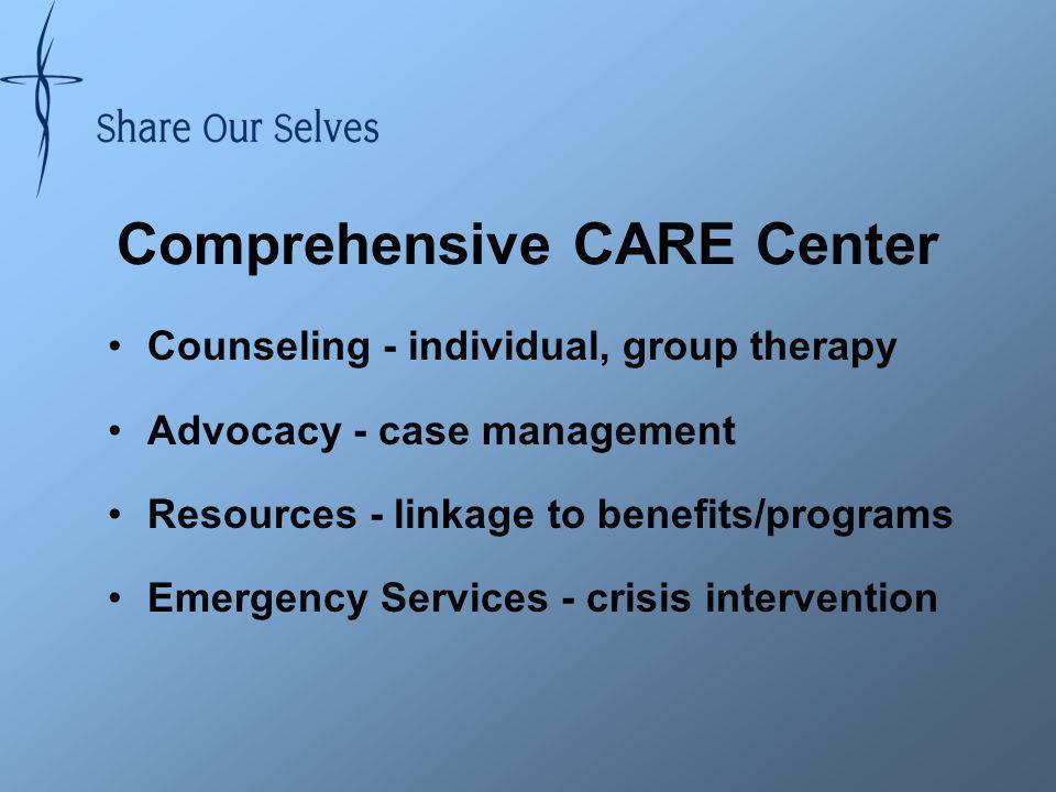 Integrative Behavioral Health Depression Screening –PHQ-9 each visit Depression Management –Counseling –Antidepressants