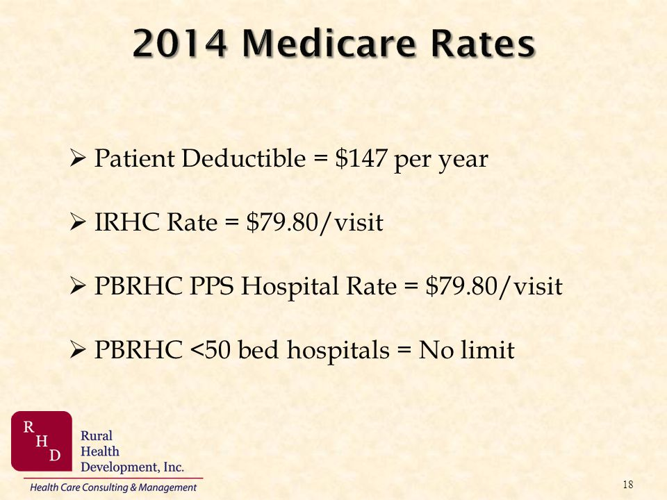 2014 Medicare Rates Patient Deductible = $147 per year IRHC Rate = $79.80/visit PBRHC PPS Hospital Rate = $79.80/visit PBRHC <50 bed hospitals = No li