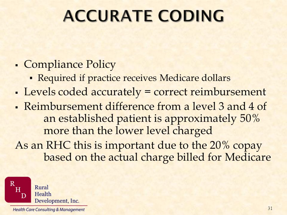 ACCURATE CODING Compliance Policy Required if practice receives Medicare dollars Levels coded accurately = correct reimbursement Reimbursement differe