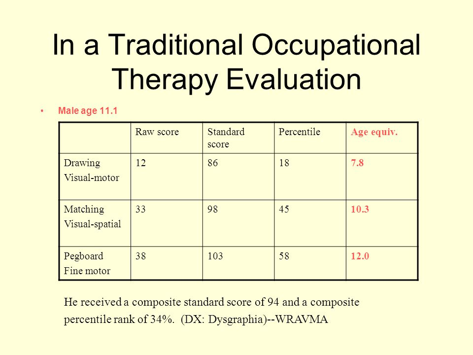In a Traditional Occupational Therapy Evaluation Male age 11.1 Raw scoreStandard score PercentileAge equiv.