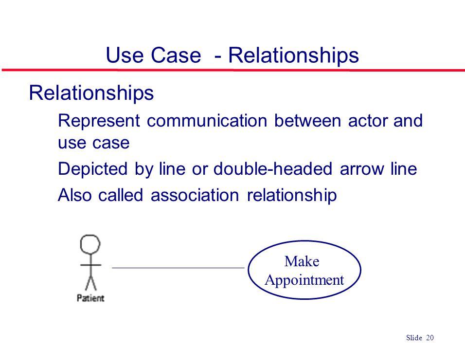 ©Ian Sommerville 2004Software Engineering, 7th edition. Chapter 4 Slide 20 Slide 20 Use Case - Relationships l Relationships Represent communication b