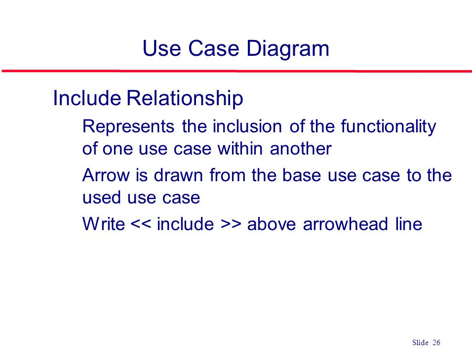 ©Ian Sommerville 2004Software Engineering, 7th edition. Chapter 4 Slide 26 Slide 26 Use Case Diagram l Include Relationship Represents the inclusion o