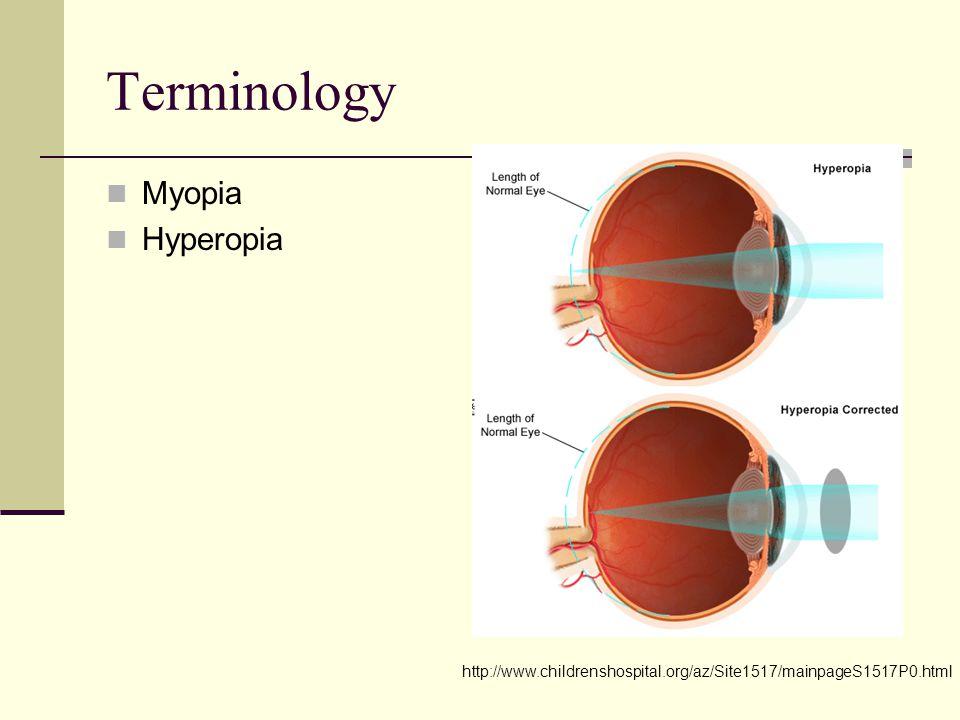 Terminology Myopia Hyperopia http://www.childrenshospital.org/az/Site1517/mainpageS1517P0.html
