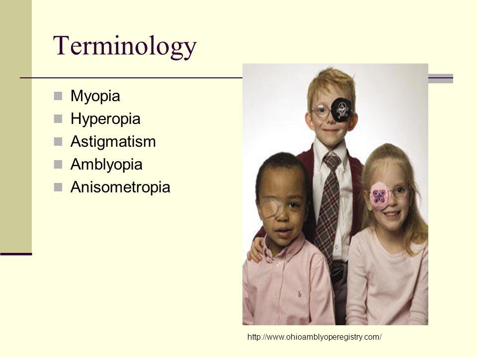 Terminology Myopia Hyperopia Astigmatism Amblyopia Anisometropia http://www.ohioamblyoperegistry.com/