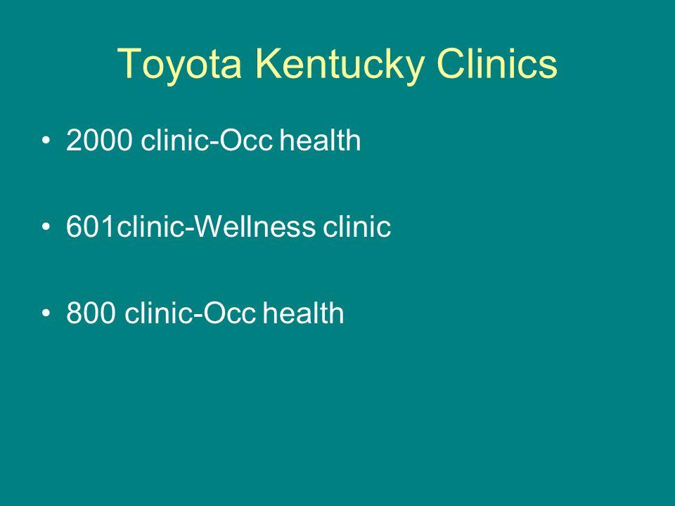 Toyota Kentucky Clinics 2000 clinic-Occ health 601clinic-Wellness clinic 800 clinic-Occ health