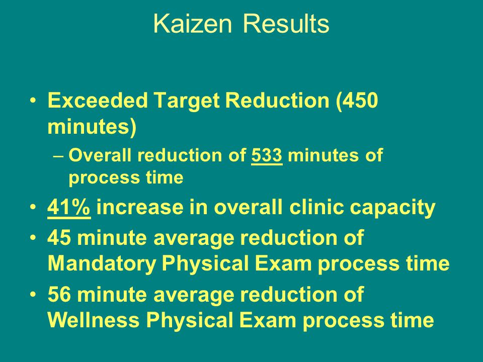 Exceeded Target Reduction (450 minutes) –Overall reduction of 533 minutes of process time 41% increase in overall clinic capacity 45 minute average re