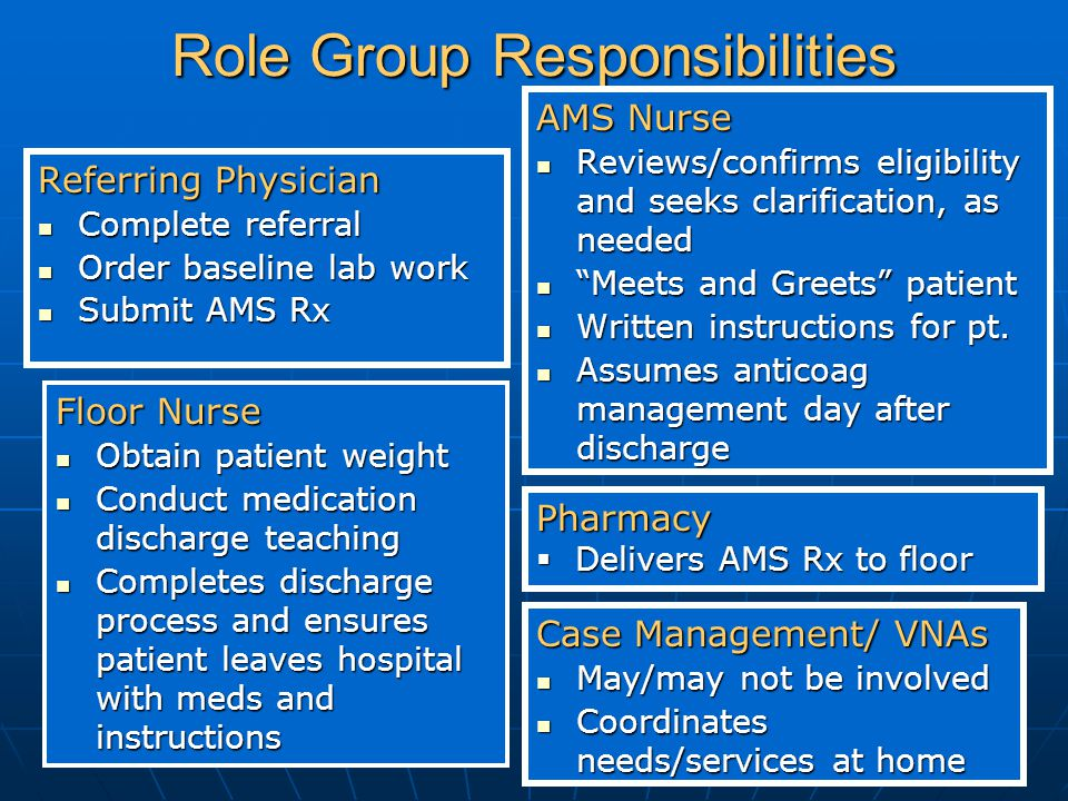 Role Group Responsibilities Referring Physician Complete referral Complete referral Order baseline lab work Order baseline lab work Submit AMS Rx Subm