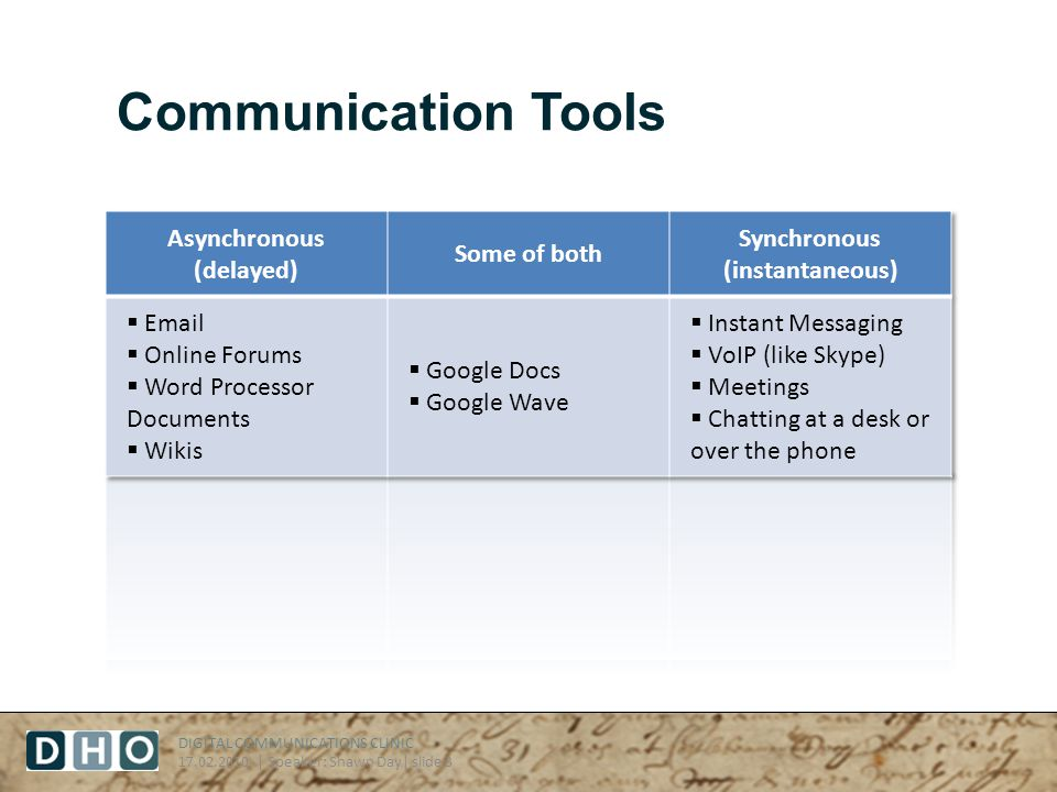 DIGITAL COMMUNICATIONS CLINIC 17.02.2010 | Speaker: Shawn Day| slide 3 Communication Tools