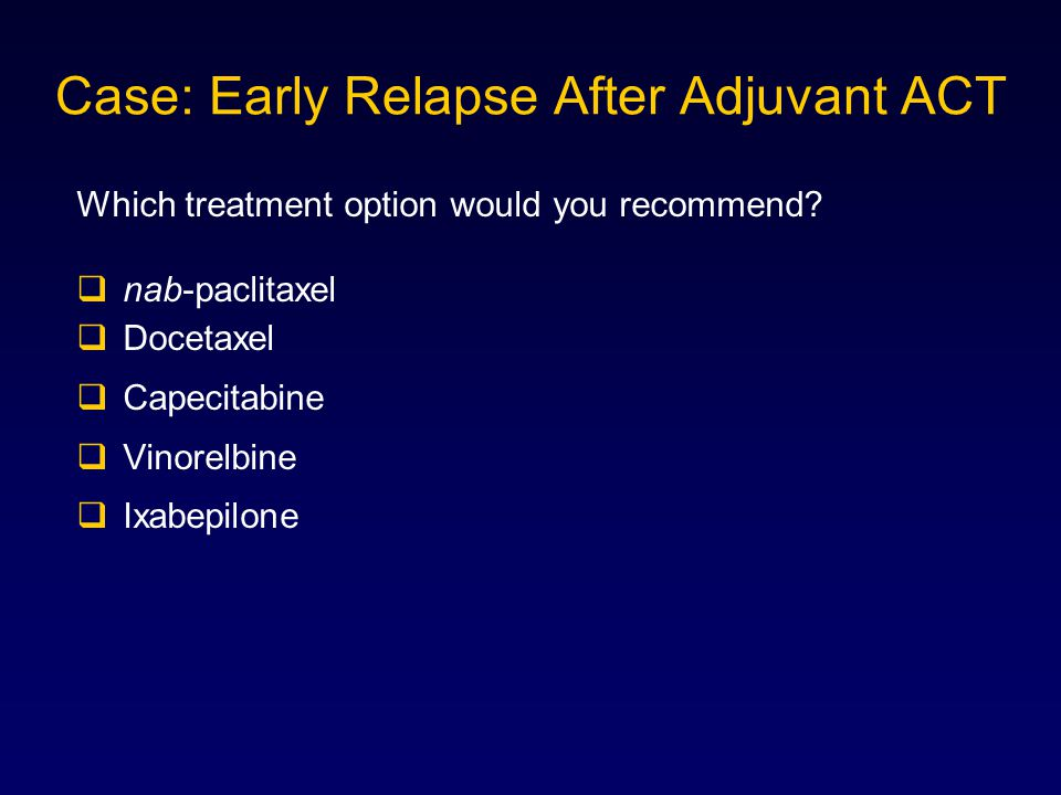 Case: Early Relapse After Adjuvant ACT Which treatment option would you recommend? nab-paclitaxel Docetaxel Capecitabine Vinorelbine Ixabepilone
