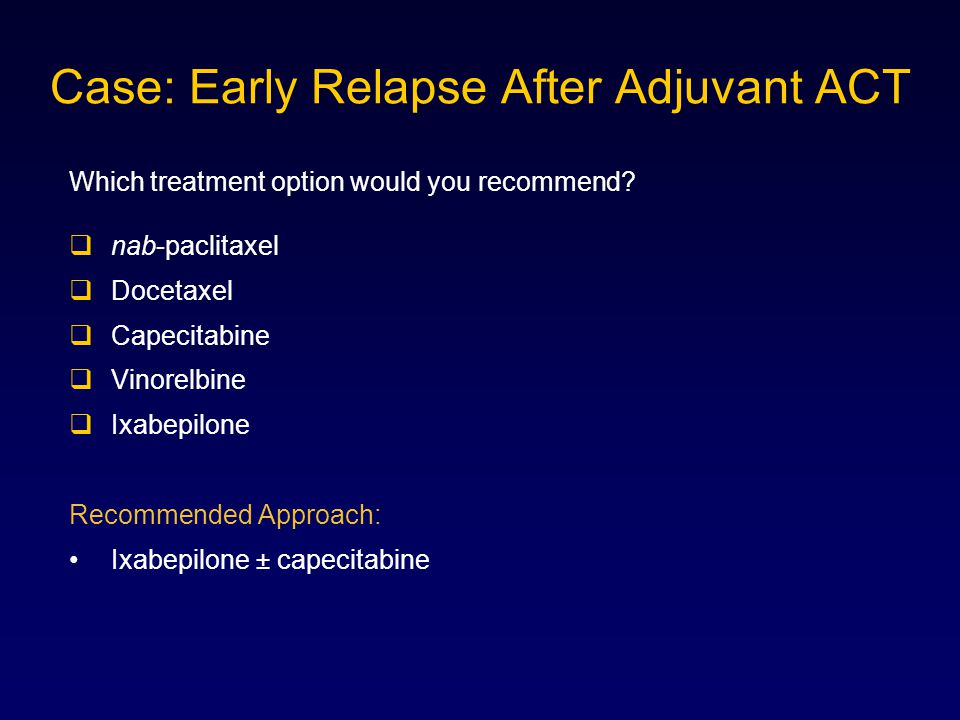 Case: Early Relapse After Adjuvant ACT Which treatment option would you recommend? nab-paclitaxel Docetaxel Capecitabine Vinorelbine Ixabepilone Recom