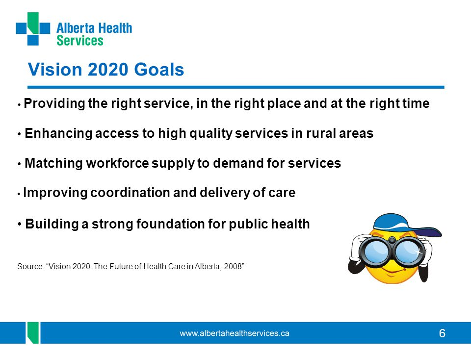 6 Vision 2020 Goals Providing the right service, in the right place and at the right time Enhancing access to high quality services in rural areas Matching workforce supply to demand for services Improving coordination and delivery of care Building a strong foundation for public health Source: Vision 2020: The Future of Health Care in Alberta, 2008