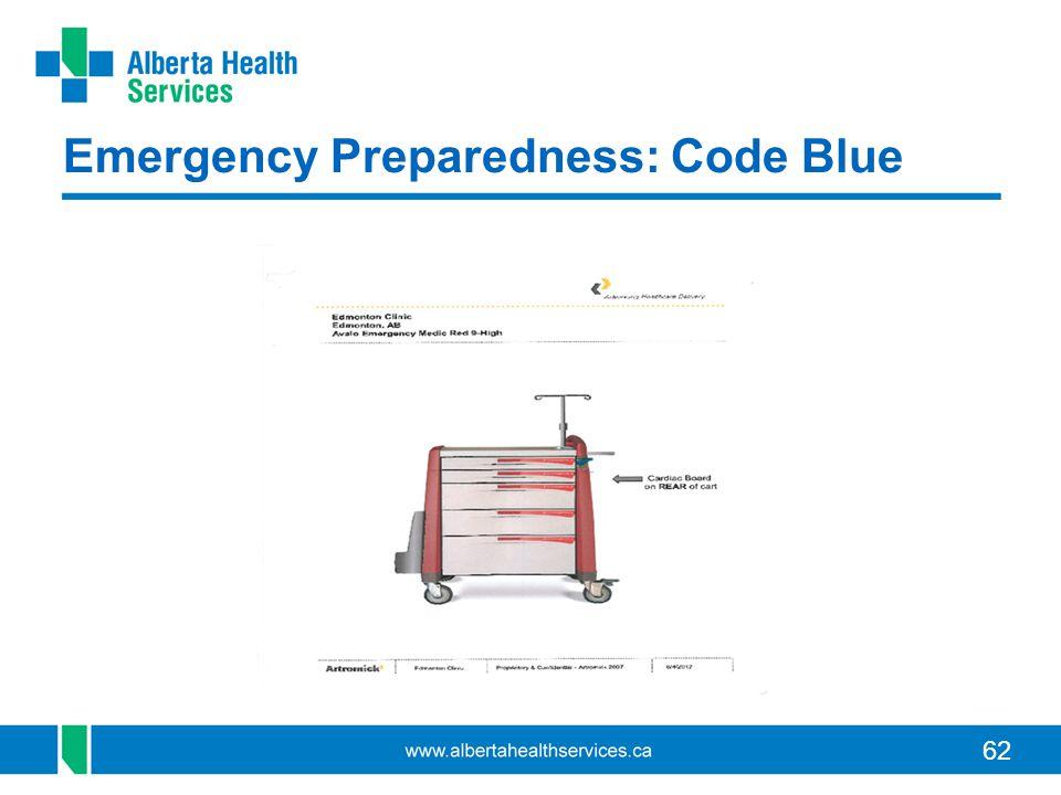 62 Emergency Preparedness: Code Blue