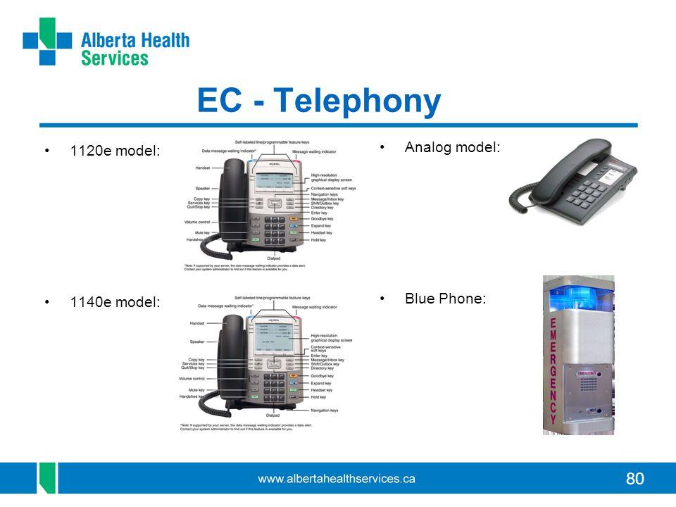 80 EC - Telephony 1120e model: 1140e model: Analog model: Blue Phone: