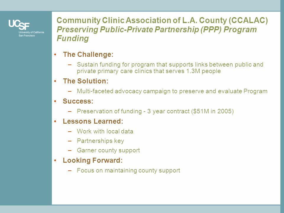 Community Clinic Association of L.A.