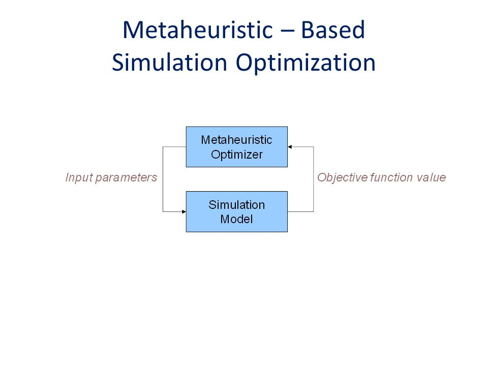 Metaheuristic – Based Simulation Optimization
