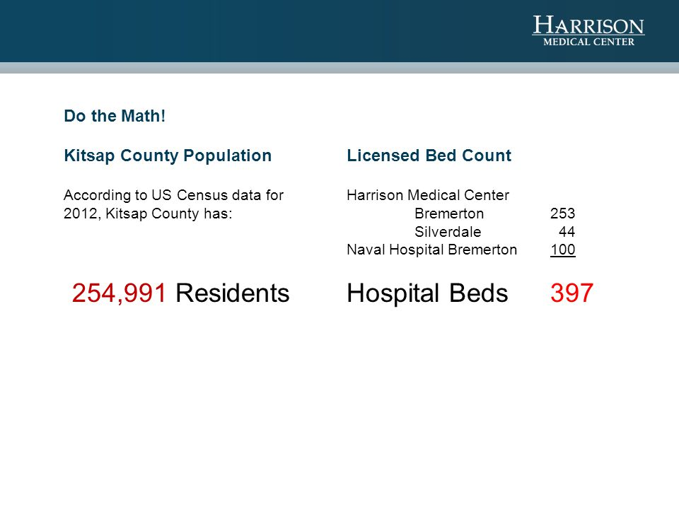 Licensed Bed Count Harrison Medical Center Bremerton253 Silverdale 44 Naval Hospital Bremerton100 Hospital Beds397 Kitsap County Population According