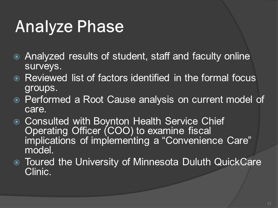 Analyze Phase Analyzed results of student, staff and faculty online surveys.