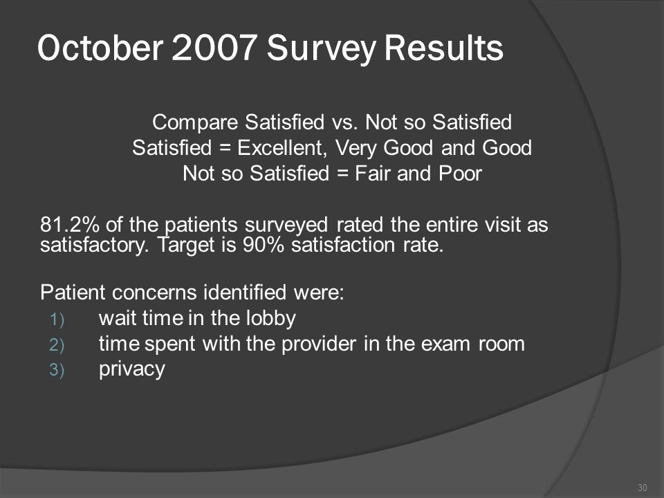 October 2007 Survey Results Compare Satisfied vs.