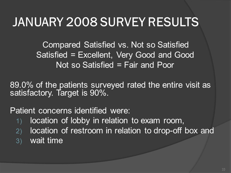 JANUARY 2008 SURVEY RESULTS Compared Satisfied vs.