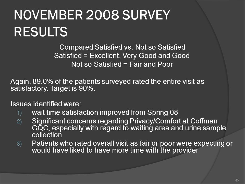 NOVEMBER 2008 SURVEY RESULTS Compared Satisfied vs.