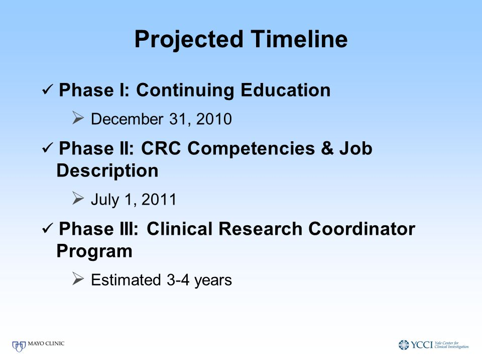 Projected Timeline Phase I: Continuing Education December 31, 2010 Phase II: CRC Competencies & Job Description July 1, 2011 Phase III: Clinical Resea