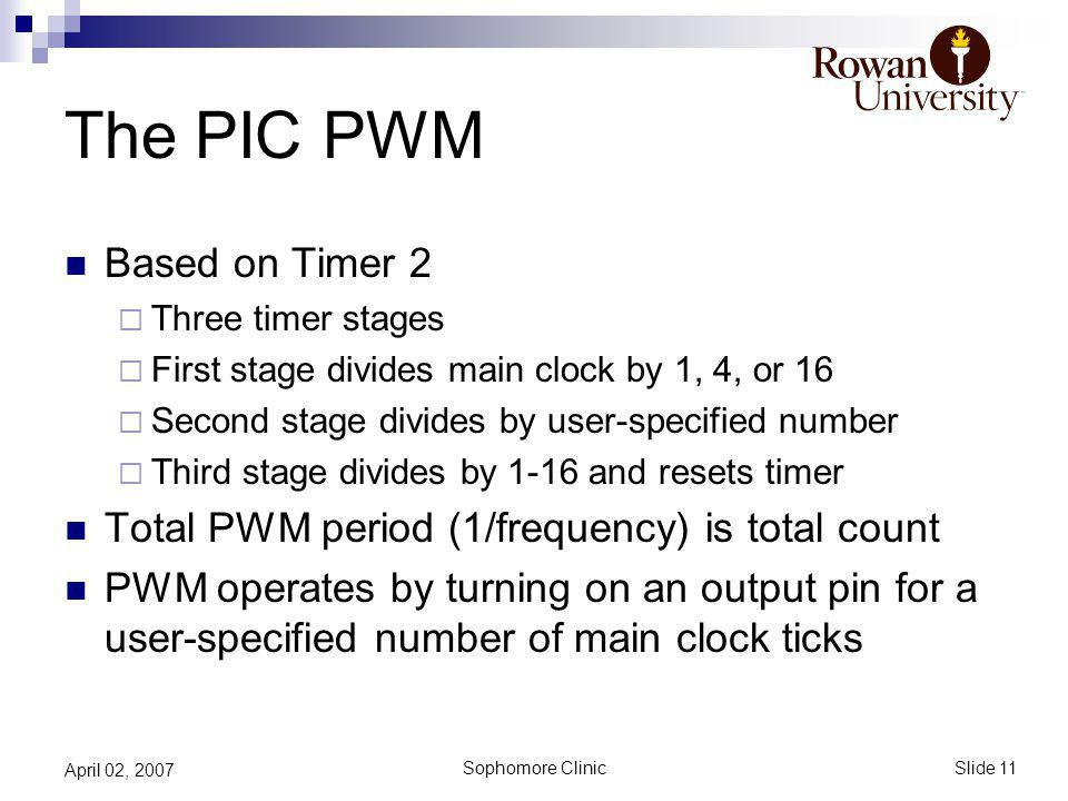 Slide 11 Sophomore Clinic April 02, 2007 The PIC PWM Based on Timer 2 Three timer stages First stage divides main clock by 1, 4, or 16 Second stage divides by user-specified number Third stage divides by 1-16 and resets timer Total PWM period (1/frequency) is total count PWM operates by turning on an output pin for a user-specified number of main clock ticks