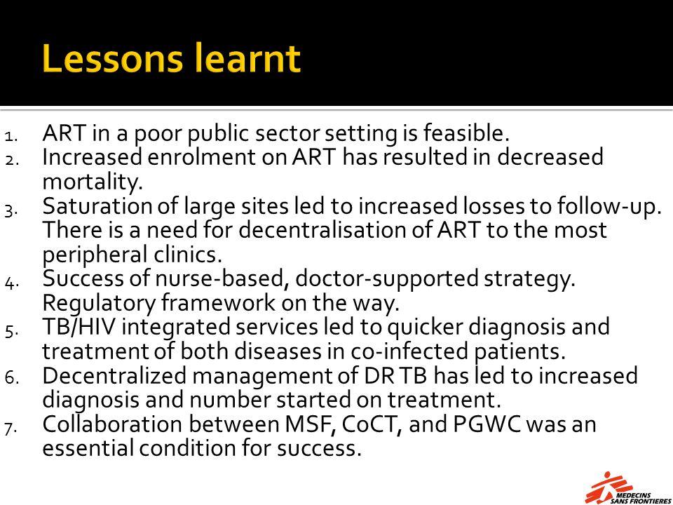 1. ART in a poor public sector setting is feasible.