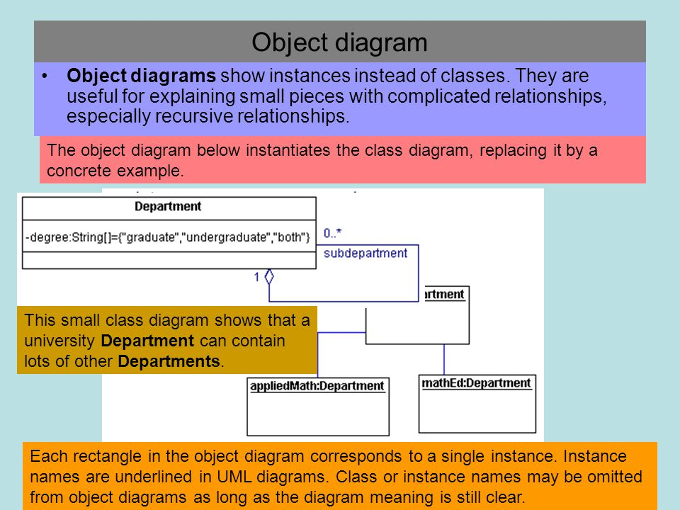 Object diagram Object diagrams show instances instead of classes.
