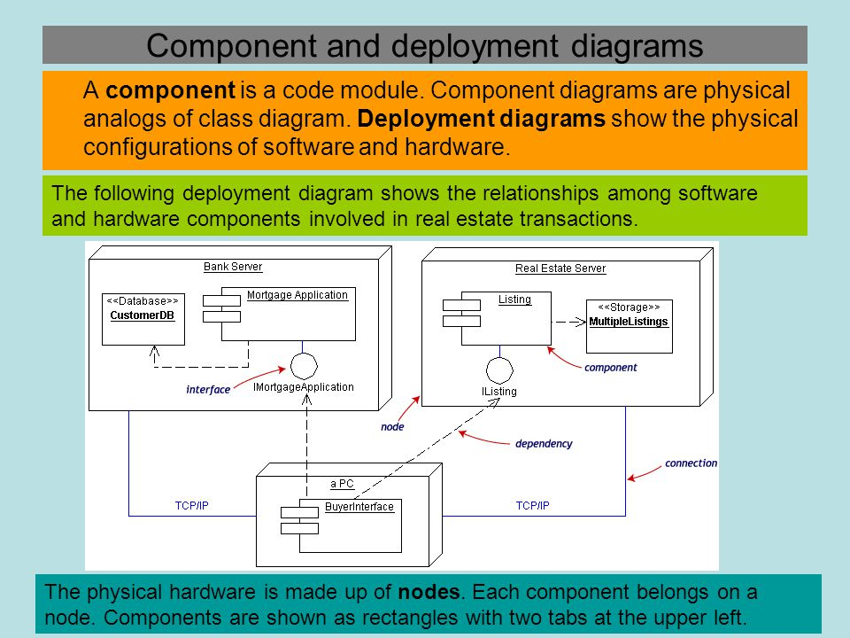 Component and deployment diagrams A component is a code module.