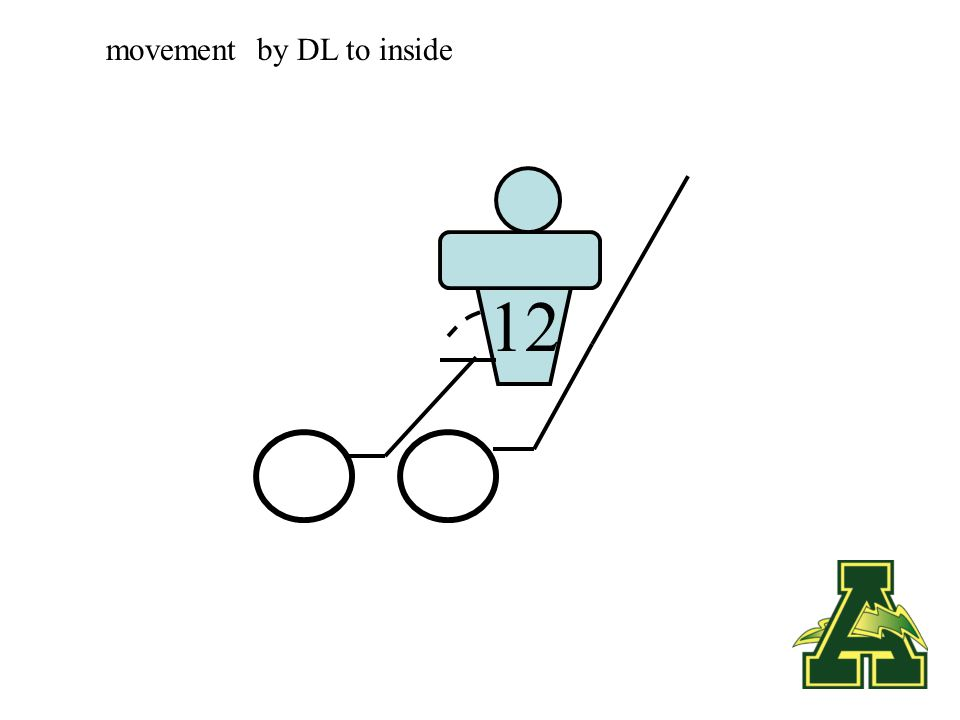 12 Drill outside technique; movement by DL to outside